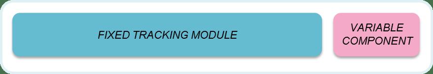 Building a modular approach