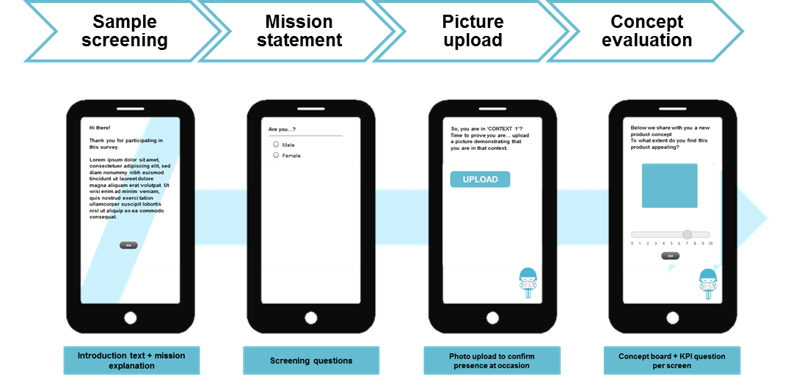 JDE mobile survey design