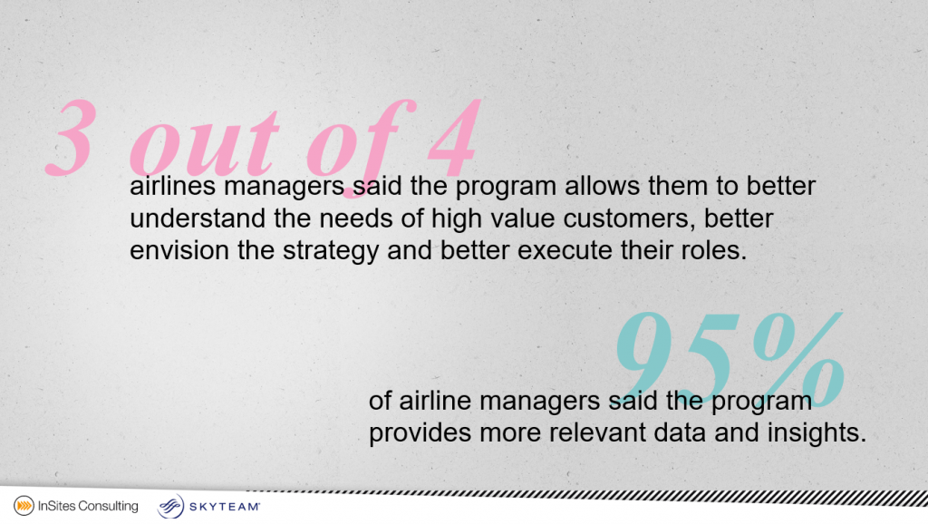 SkyTeam SkyPriority research impact