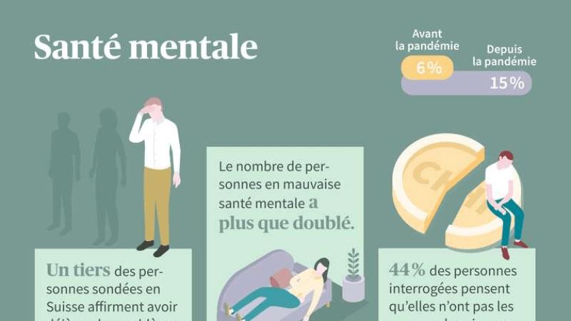 La santé mentale par AXA Europe